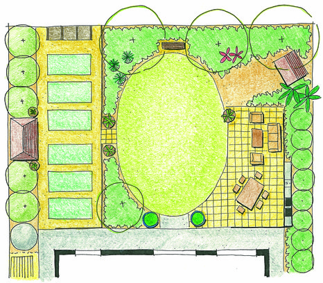 Central lawn design extract from down to earth garden for Garden design books