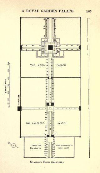 Plan of Shalimar Bagh, 1913.