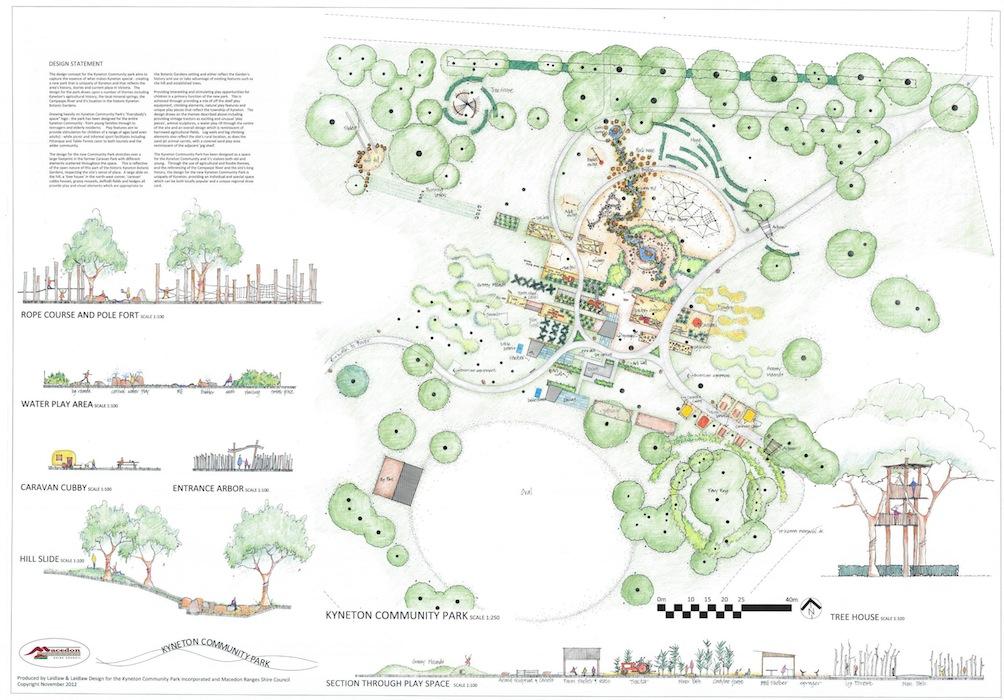 Kyneton Community Park plan by Andrew Laidlaw