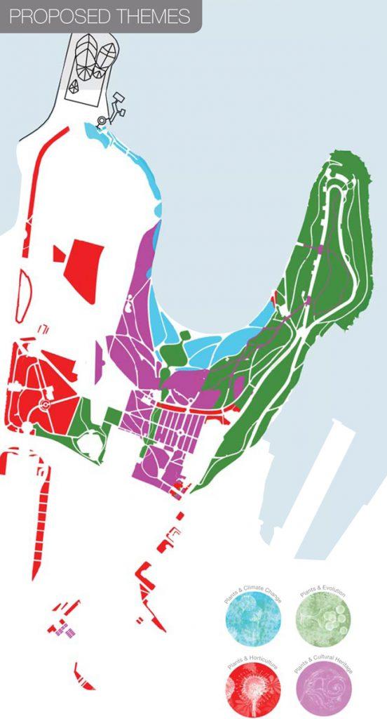 Proposed planting themes Draft Master plan Sydney RBG
