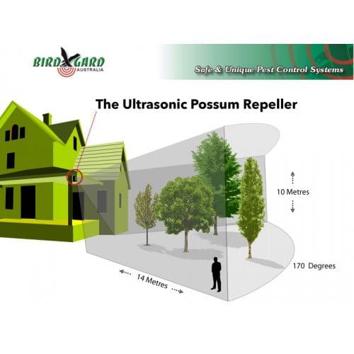 possum-repeller-diagram-01-500x500