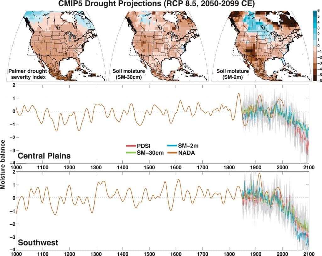 Fig. 1 Top: Multimodel mean summer (JJA) PDSI and standardized soil moisture (SM-30cm and SM-2m) over North America for 2050–2099 from 17 CMIP5 model projections using the RCP 8.5 emissions scenario.