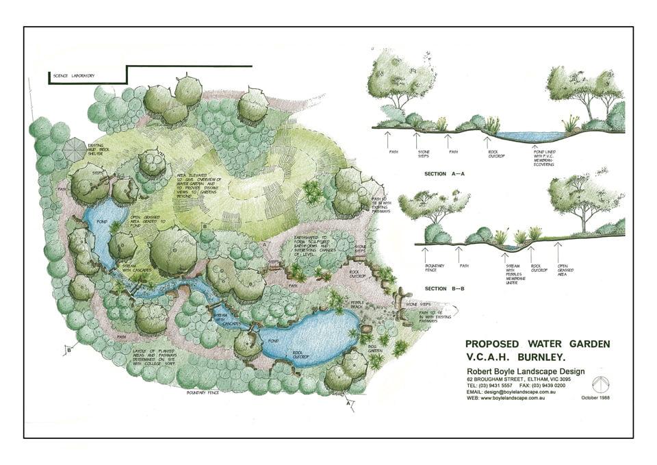 Robert Boyle hand-coloured landscape plan for Burnley 1988. Courtesy Robert Boyle