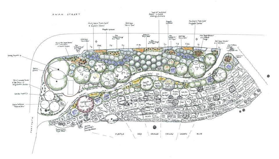 Burnley's Swan Street planting plan